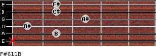 F#6/11/B for guitar on frets x, 2, 1, 3, 2, 2