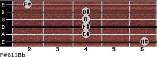 F#6/11/Bb for guitar on frets 6, 4, 4, 4, 4, 2