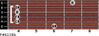 F#6/11/Bb for guitar on frets 6, 4, 4, 4, 4, 7