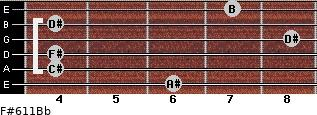 F#6/11/Bb for guitar on frets 6, 4, 4, 8, 4, 7