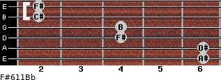 F#6/11/Bb for guitar on frets 6, 6, 4, 4, 2, 2