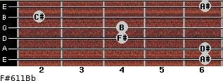 F#6/11/Bb for guitar on frets 6, 6, 4, 4, 2, 6