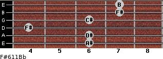 F#6/11/Bb for guitar on frets 6, 6, 4, 6, 7, 7