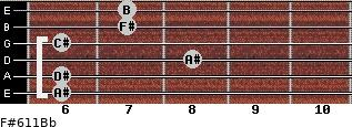 F#6/11/Bb for guitar on frets 6, 6, 8, 6, 7, 7