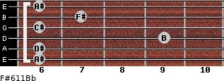 F#6/11/Bb for guitar on frets 6, 6, 9, 6, 7, 6