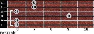 F#6/11/Bb for guitar on frets 6, 6, 9, 6, 7, 7