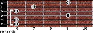 F#6/11/Bb for guitar on frets 6, 6, 9, 6, 7, 9
