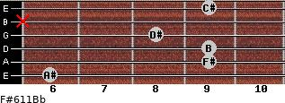 F#6/11/Bb for guitar on frets 6, 9, 9, 8, x, 9