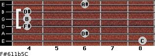 F#6/11b5/C for guitar on frets 8, 6, 4, 4, 4, 6