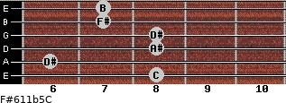 F#6/11b5/C for guitar on frets 8, 6, 8, 8, 7, 7