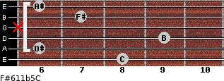 F#6/11b5/C for guitar on frets 8, 6, 9, x, 7, 6