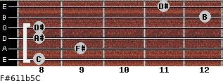 F#6/11b5/C for guitar on frets 8, 9, 8, 8, 12, 11