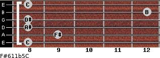 F#6/11b5/C for guitar on frets 8, 9, 8, 8, 12, 8