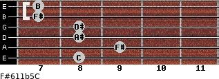 F#6/11b5/C for guitar on frets 8, 9, 8, 8, 7, 7