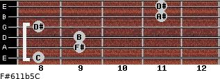 F#6/11b5/C for guitar on frets 8, 9, 9, 8, 11, 11