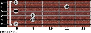 F#6/11b5/C for guitar on frets 8, 9, 9, 8, 11, 8
