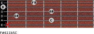 F#6/11b5/C for guitar on frets x, 3, 1, 3, 0, 2