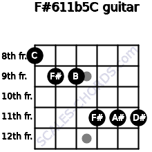F#6/11b5/C for guitar on frets 8, 9, 9, 11, 11, 11