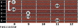 F#6/11b5/D# for guitar on frets 11, 9, 9, 8, 11, 8