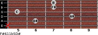 F#6/11b5/D# for guitar on frets x, 6, 8, 5, 7, 7