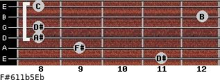 F#6/11b5/Eb for guitar on frets 11, 9, 8, 8, 12, 8