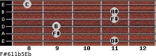 F#6/11b5/Eb for guitar on frets 11, 9, 9, 11, 11, 8