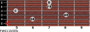 F#6/11b5/Eb for guitar on frets x, 6, 8, 5, 7, 7