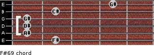 F#6/9 for guitar on frets 2, 1, 1, 1, 2, 4