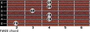 F#6/9 for guitar on frets 2, 4, 4, 3, 4, 4