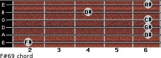 F#6/9 for guitar on frets 2, 6, 6, 6, 4, 6