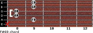 F#6/9 for guitar on frets x, 9, 8, 8, 9, 9