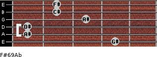 F#6/9/Ab for guitar on frets 4, 1, 1, 3, 2, 2