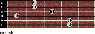 F#6/9/Ab for guitar on frets 4, 4, 1, 3, 2, 2