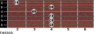 F#6/9/Ab for guitar on frets 4, 4, 4, 3, 4, 2