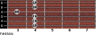 F#6/9/Ab for guitar on frets 4, 4, 4, 3, 4, 4