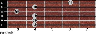F#6/9/Ab for guitar on frets 4, 4, 4, 3, 4, 6