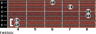 F#6/9/Ab for guitar on frets 4, 4, 8, 8, 7, 6