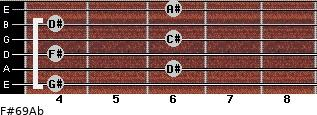F#6/9/Ab for guitar on frets 4, 6, 4, 6, 4, 6