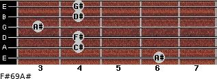 F#6/9/A# for guitar on frets 6, 4, 4, 3, 4, 4