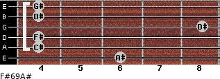 F#6/9/A# for guitar on frets 6, 4, 4, 8, 4, 4