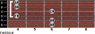 F#6/9/A# for guitar on frets 6, 6, 4, 6, 4, 4