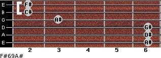 F#6/9/A# for guitar on frets 6, 6, 6, 3, 2, 2