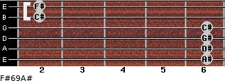 F#6/9/A# for guitar on frets 6, 6, 6, 6, 2, 2