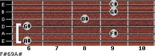 F#6/9/A# for guitar on frets 6, 9, 6, 8, 9, 9