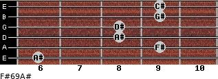 F#6/9/A# for guitar on frets 6, 9, 8, 8, 9, 9