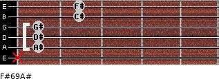 F#6/9/A# for guitar on frets x, 1, 1, 1, 2, 2