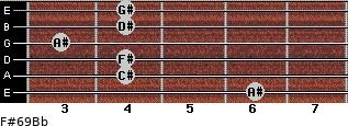 F#6/9/Bb for guitar on frets 6, 4, 4, 3, 4, 4