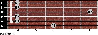 F#6/9/Bb for guitar on frets 6, 4, 4, 8, 4, 4