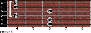 F#6/9/Bb for guitar on frets 6, 6, 4, 6, 4, 4