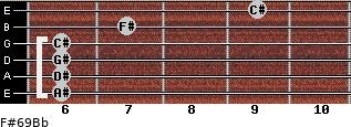 F#6/9/Bb for guitar on frets 6, 6, 6, 6, 7, 9